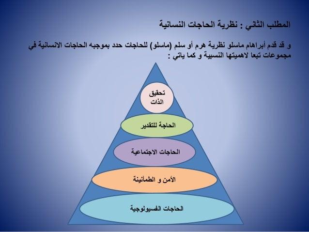 الثالث المطلب:مكريكور دوكالس نظرية إطار في المدير أن حيث معين تنظيمي مستوى أي في و مدير ...