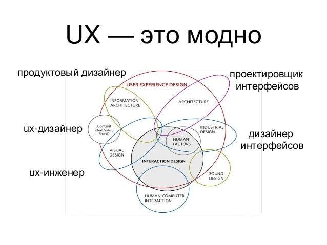 Ux дизайн это 2