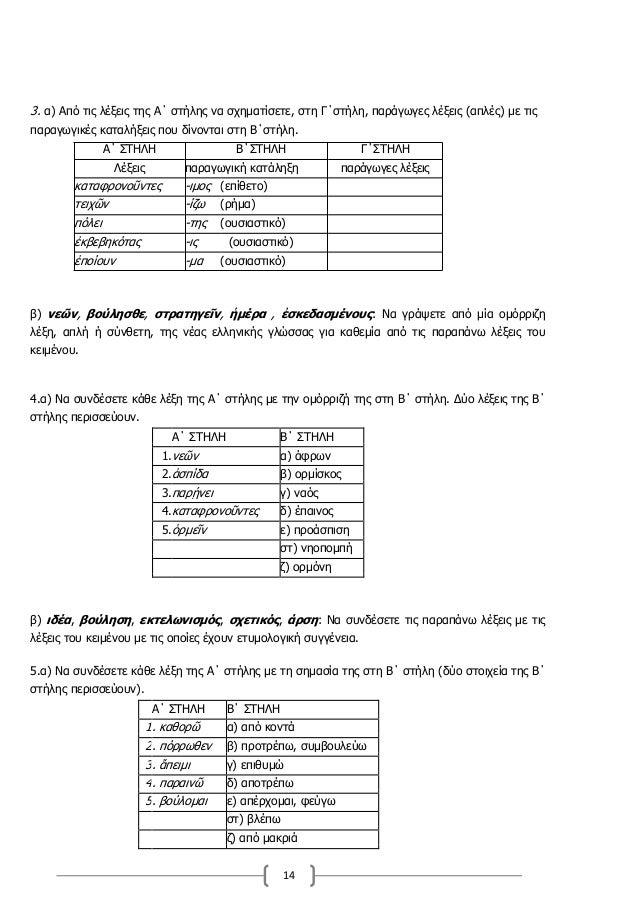 14 3. α) Από τις λέξεις της Α΄ στήλης να σχηματίσετε, στη Γ΄στήλη, παράγωγες λέξεις (απλές) με τις παραγωγικές καταλήξεις ...