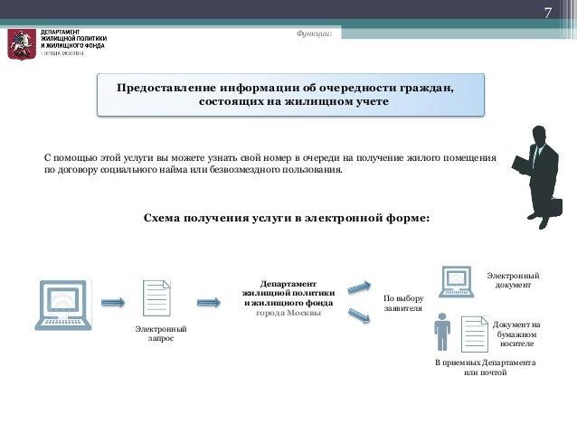 Предоставление информации об очередности граждан состоящих на жилищном учете