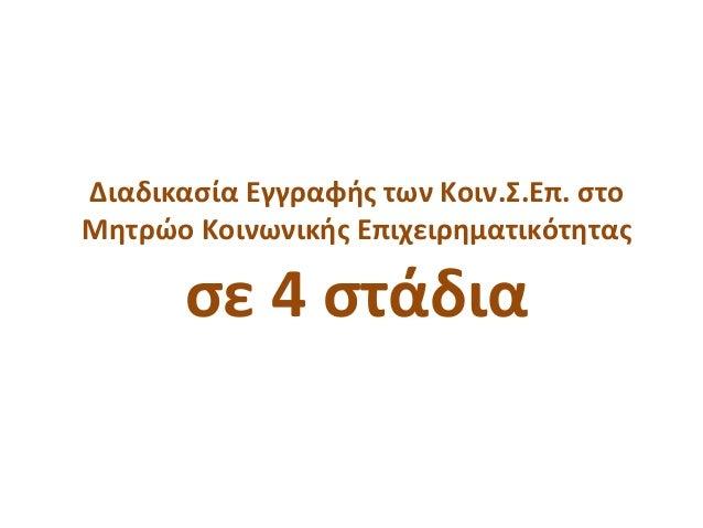 Στήριξη Γυναικείων Επιχειρήσεων από ΕΕ Διαδικασία Εγγραφής των Κοιν.Σ.Επ. στο Μητρώο Κοινωνικής Επιχειρηματικότητας σε 4 σ...