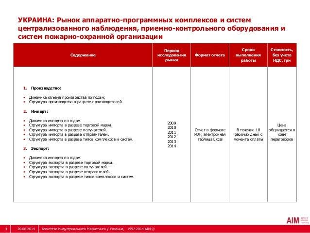 УКРАИНА: Рынок аппаратно-программных комплексов и систем  централизованного наблюдения, приемно-контрольного оборудования ...