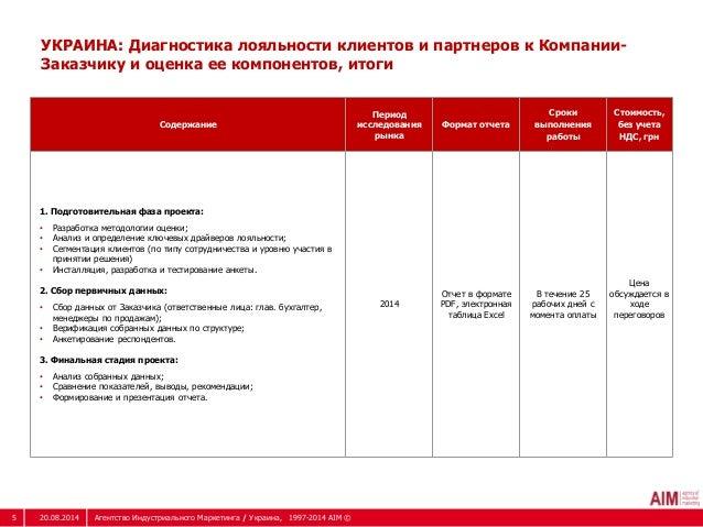 УКРАИНА: Диагностика лояльности клиентов и партнеров к Компании-  Заказчику и оценка ее компонентов, итоги  Содержание  Пе...