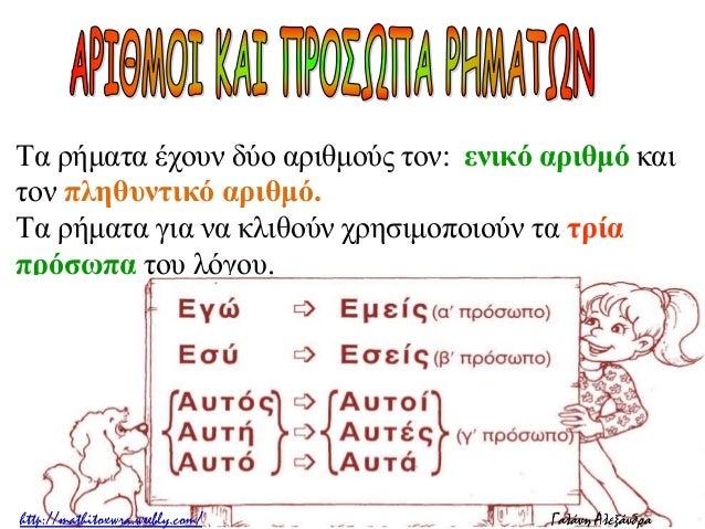 Τα ρήματα έχουν δύο αριθμούς τον: ενικό αριθμό και  τον πληθυντικό αριθμό.  Τα ρήματα για να κλιθούν χρησιμοποιούν τα τρία...