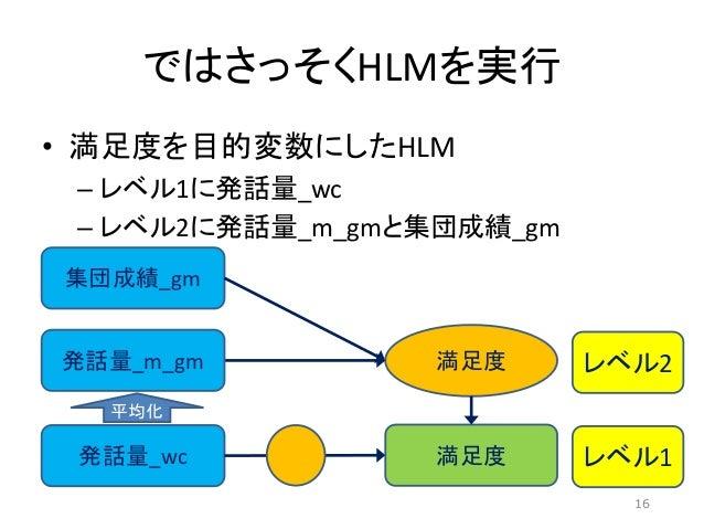 ではさっそくHLMを実行 • 満足度を目的変数にしたHLM – レベル1に発話量_wc – レベル2に発話量_m_gmと集団成績_gm 16 発話量_wc 集団成績_gm 満足度 満足度 レベル2 レベル1 発話量_m_gm 平均化