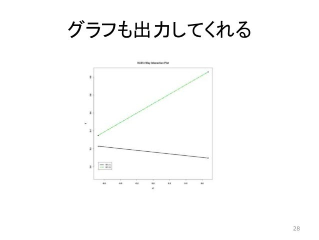 グラフも出力してくれる 28