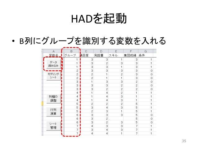 HADを起動 • B列にグループを識別する変数を入れる 35