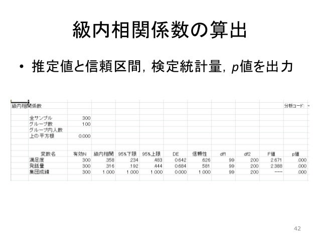 級内相関係数の算出 • 推定値と信頼区間,検定統計量,p値を出力 42