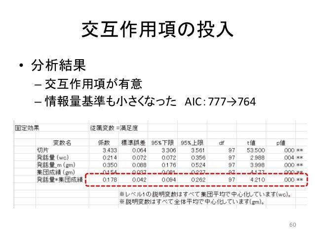 交互作用項の投入 • 分析結果 – 交互作用項が有意 – 情報量基準も小さくなった AIC:777→764 60