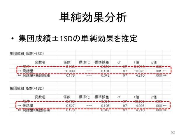 • 集団成績±1SDの単純効果を推定 単純効果分析 62