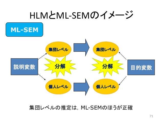 HLMとML-SEMのイメージ 説明変数 集団レベル 個人レベル 目的変数 個人レベル 分解 ML-SEM 集団レベル 分解 71 集団レベルの推定は,ML-SEMのほうが正確