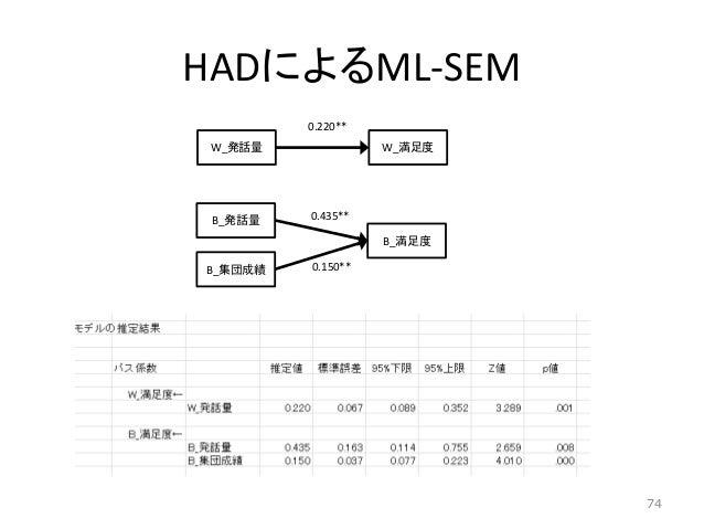 HADによるML-SEM 74 W_満足度W_発話量 B_満足度 B_発話量 B_集団成績 0.220** 0.435** 0.150**
