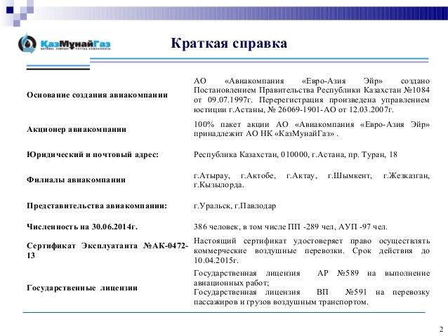 Презентационный материал  по АО «Авиакомпания «Евро-Азия Эйр» Slide 2