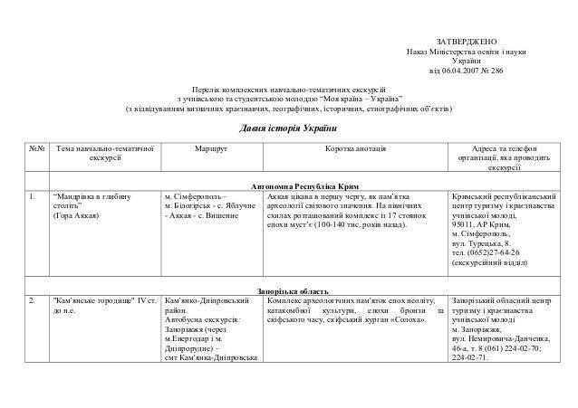 ЗАТВЕРДЖЕНО  Наказ Міністерства освіти і науки  України  від 06.04.2007 № 286  Перелік комплексних навчально-тематичних ек...