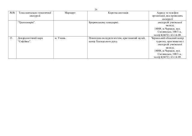 №№ Тема навчально-тематичної  екскурсії  Маршрут Коротка анотація Адреса та телефон  організації, яка проводить  екскурсії...