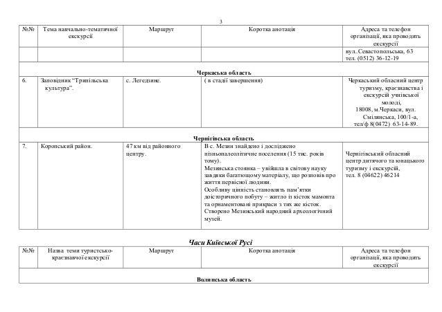 №№ Тема навчально-тематичної  екскурсії  3  Маршрут Коротка анотація Адреса та телефон  організації, яка проводить  екскур...