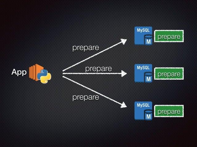 prepare  prepare  prepare  prepare  prepare  prepare  App