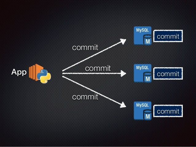 commit  commit  commit  prepare  prepare  prepare  App  commit  commit  commit