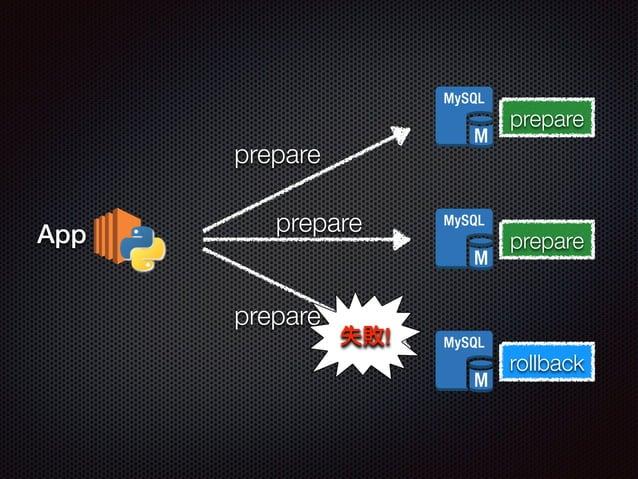 prepare  prepare  prepare  prepare  App prepare  失敗!  rollback