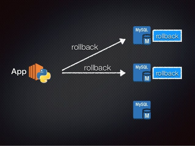 rollback  rollback  rollback  prepare  App prepare  rollback
