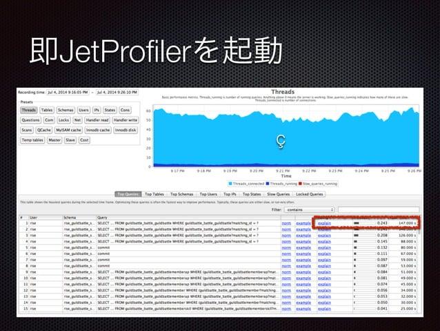 即JetProfilerを起動  ç