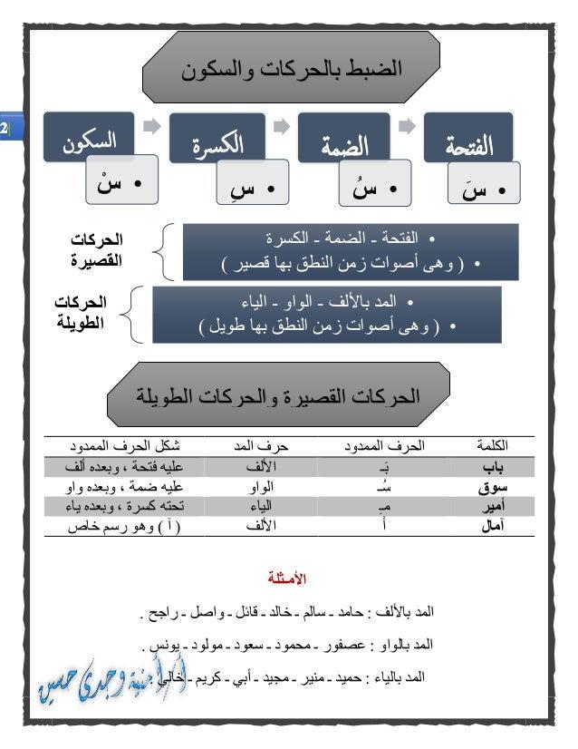 كراسة الأساليب والتراكيب فى اللغة العربية للصفوف الأولى من المرحلة الابتدائية Slide 3