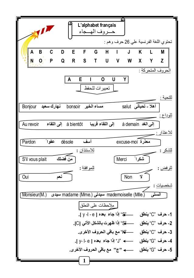 L'alphabet français  حـــروف الهـــجاء  1  تحتوي اللغة الفرنسية علي 62 حرف وهم :  A B C D E F G H I J K L M  N O P Q R S T...