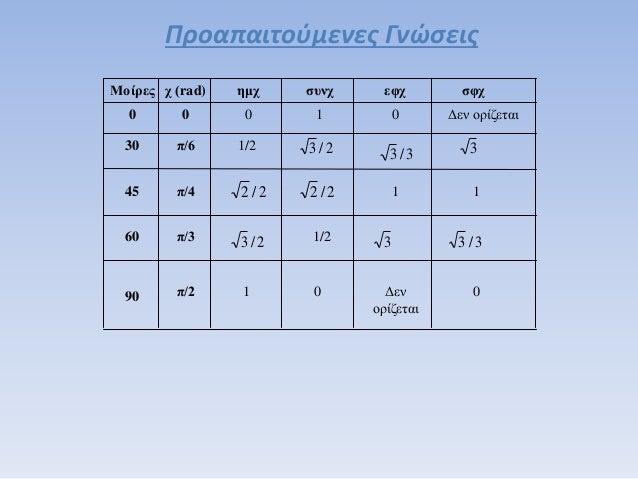 download История философии. Учебник