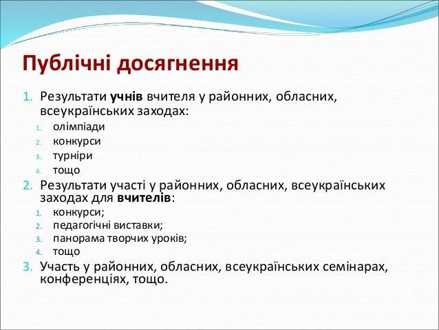 Резюме  1. Перспективи професійного розвитку  2. Контактні телефони та e-mail