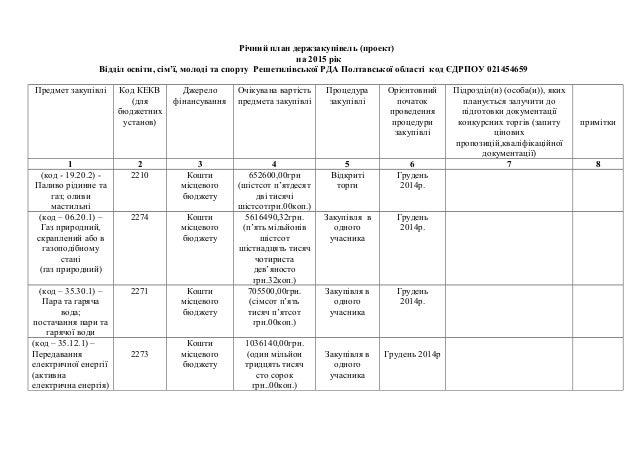 Річний план держзакупівель (проект)  на 2015 рік  Відділ освіти, сім'ї, молоді та спорту Решетилівської РДА Полтавської об...