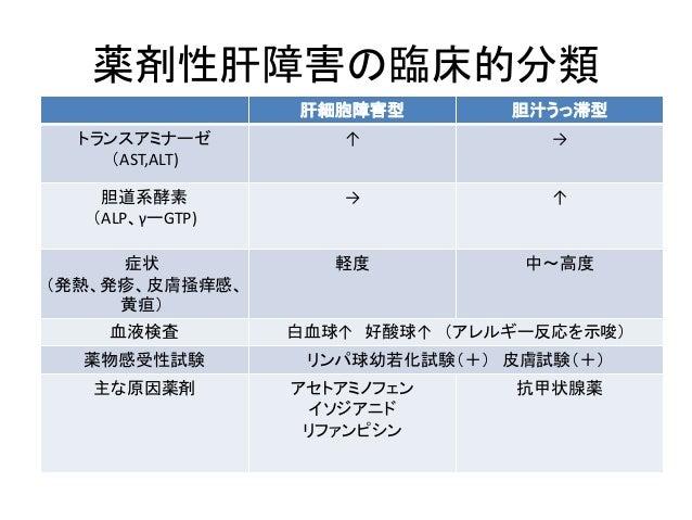 日本神経治療学会   標準的神経治療:慢性疼痛