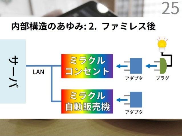 巾麦 29      きナこアダ`プ夕  赫 `閤 実  T