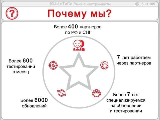 6 из 105  Почему мы?  Более 600  тестирований  в месяц  Более 6000  обновлений  Более 7 лет  специализируемся  на обновлен...