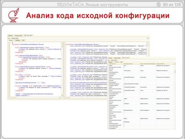 80 из 105  Анализ кода исходной конфигурации