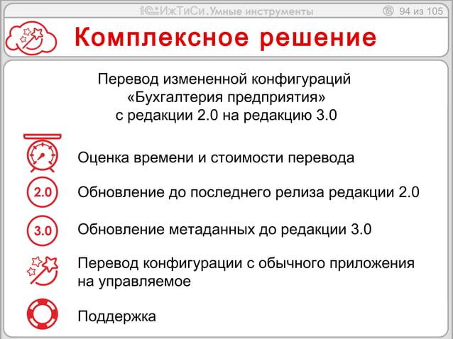 94 из 105  Комплексное решение  Перевод измененной конфигураций  «Бухгалтерия предприятия»  с редакции 2.0 на редакцию 3.0...