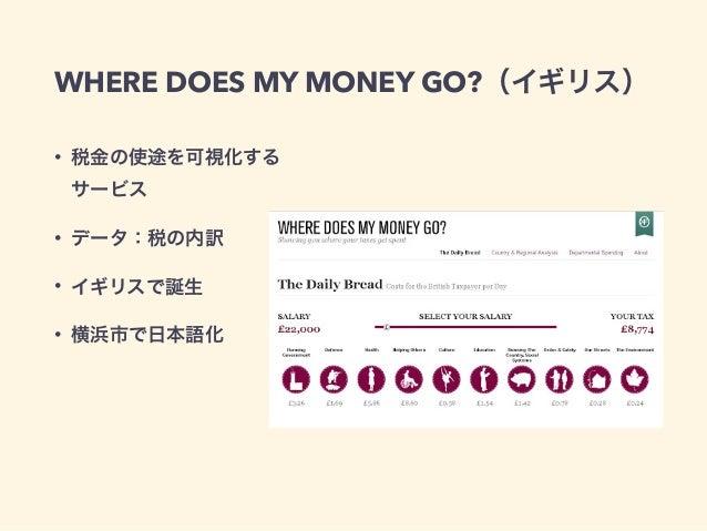 WHERE DOES MY MONEY GO?(イギリス)  • 税金の使途を可視化する  サービス  • データ:税の内訳  • イギリスで誕生  • 横浜市で日本語化
