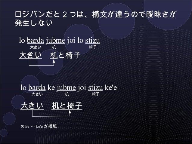 人工言語ロジバン超入門編