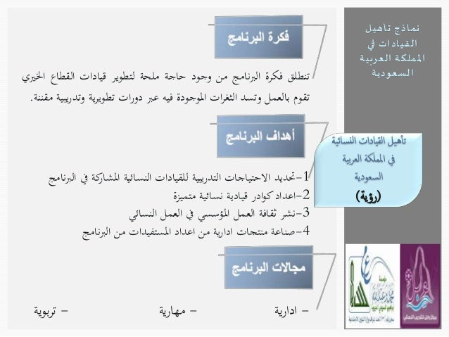 نماذج تأهيل  القيادات في  المملكة العربية  السعودية 1. تشكيل فريق العمل  2. الاطلاع على تجارب مماثلة  3. التخطيط للمشروع  ...