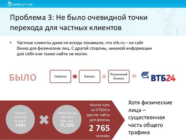 Нашли путь на VTB24 и другие сайты для физлиц 2 765 человек  •Частные клиенты даже не всегда понимали, что vtb.ru – не сай...