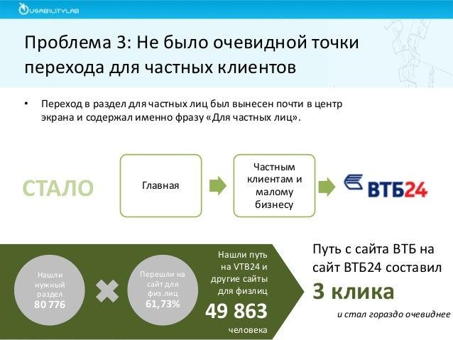Нашли путь на VTB24 и другие сайты для физлиц 49 863  человека  Нашли нужный раздел 8 078  Перешли на сайт для физ.лиц 61,...