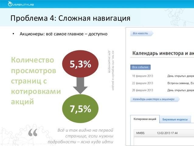 •Акционеры: всё самое главное – доступно  Проблема 4: Сложная навигация  7,5%  Всё и так видно на первой странице, если ну...