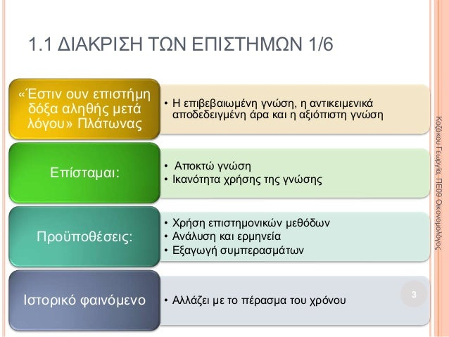 Bασικες αρχες κοινωνικων επιστημων Slide 3
