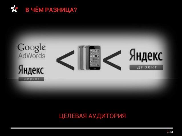 Контекстная и медийная реклама