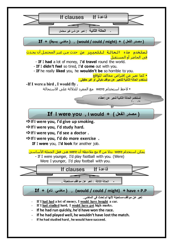 If clauses If قاعدة  - الحالة الثانية : تعبر عن شئ غير محتمل  حدوثه .  If + ) ماضي بسيط ( , (would / could / might) + ) ) ...