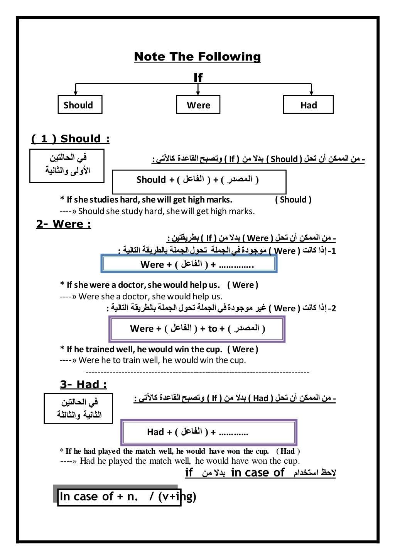 Note The Following  If  Should Were Had  ( 1 ) Should :  وتصبح القاعدة كالآتي : ( If ) بدلا من ( Should ) - من الممكن أن ت...