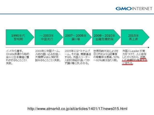 http://www.atmarkit.co.jp/ait/articles/1401/17/news015.html
