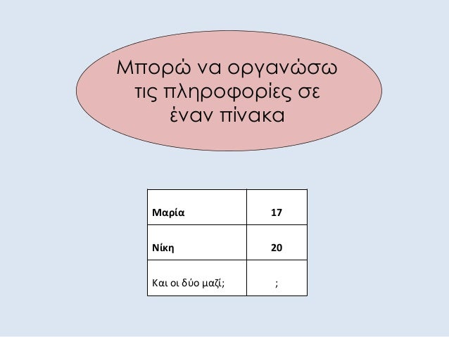 Μπορώ να οργανώσω  τις πληροφορίες σε  έναν πίνακα  Μαρία 17  Νίκη 20  Και οι δύο μαζί; ;