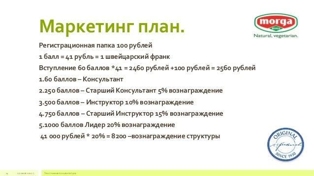 Маркетинг план.  Регистрационная папка 100 рублей  1 балл = 41 рубль = 1 швейцарский франк  Вступление 60 баллов *41 = 246...