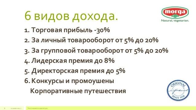 6 видов дохода.  1. Торговая прибыль -30%  2. За личный товарооборот от 5% до 20%  3. За групповой товарооборот от 5% до 2...