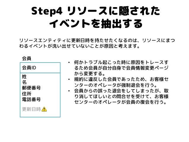 Step4 リソースに隠された イベントを抽出する  会員ID  姓  名  郵便番号  住所  電話番号  会員  リソースエンティティに更新日時を持たせたくなるのは、リソースにまつ わるイベントが洗い出せていないことが原因と考えます。  •...